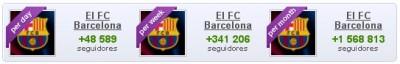 FCBarcelona en Facebook por SocialBakers