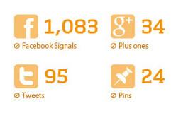 Redes Sociales que ayudan al SEO