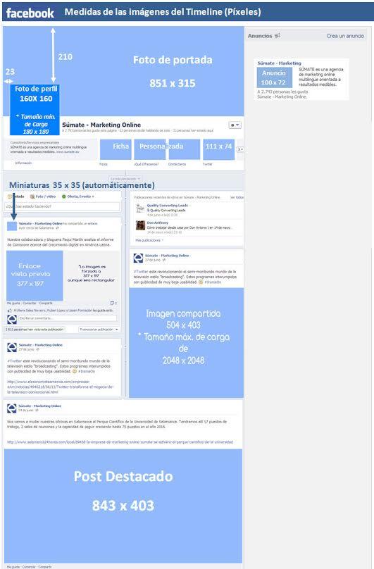 Facebook tamaños imágenes
