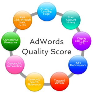 adwords-quality-score-components