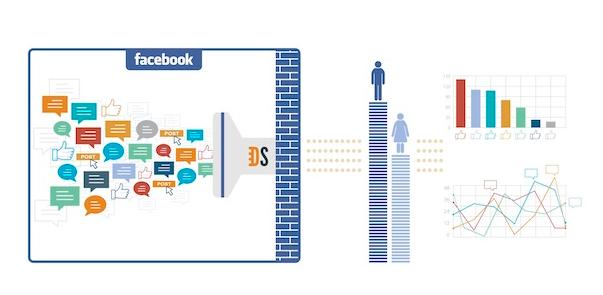 facebook-topic-data