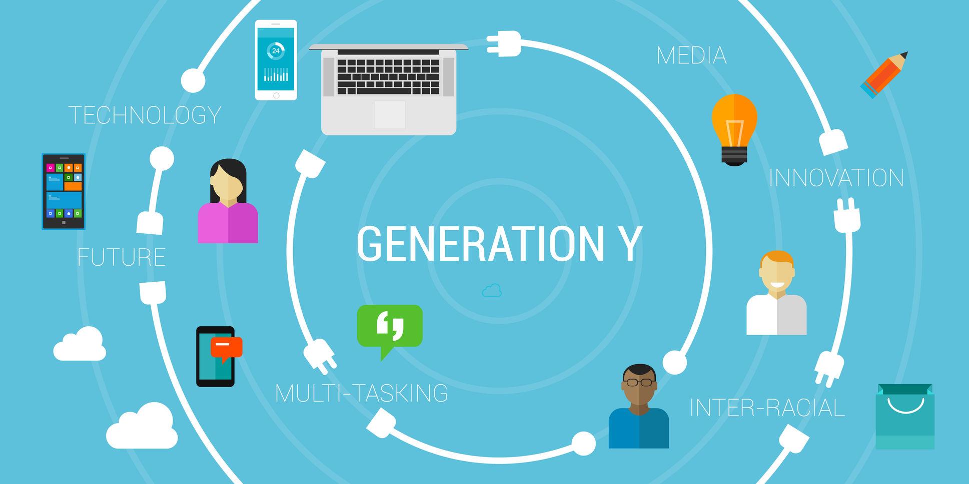 nuevos perfiles consumidores-generacion y