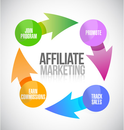 marketing afiliacion-proceso