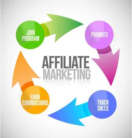 marketing afiliacion-proceso