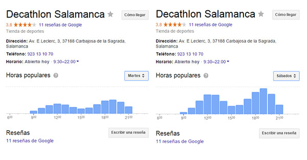 Horas populares - Decathlon