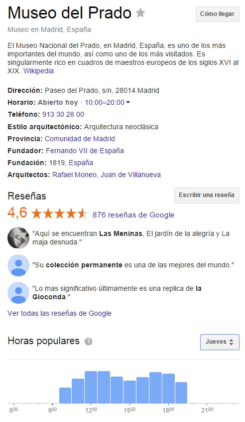 Horas populares - Museo del Prado