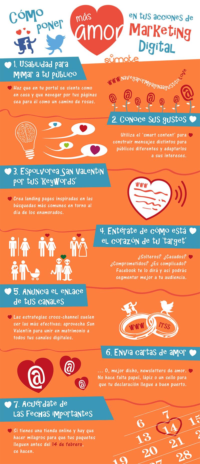 San Valentín - Cómo poner más amor en tus acciones de marketing digital