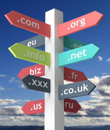 ¿Qué extensión de dominio es mejor para el SEO en 2016?