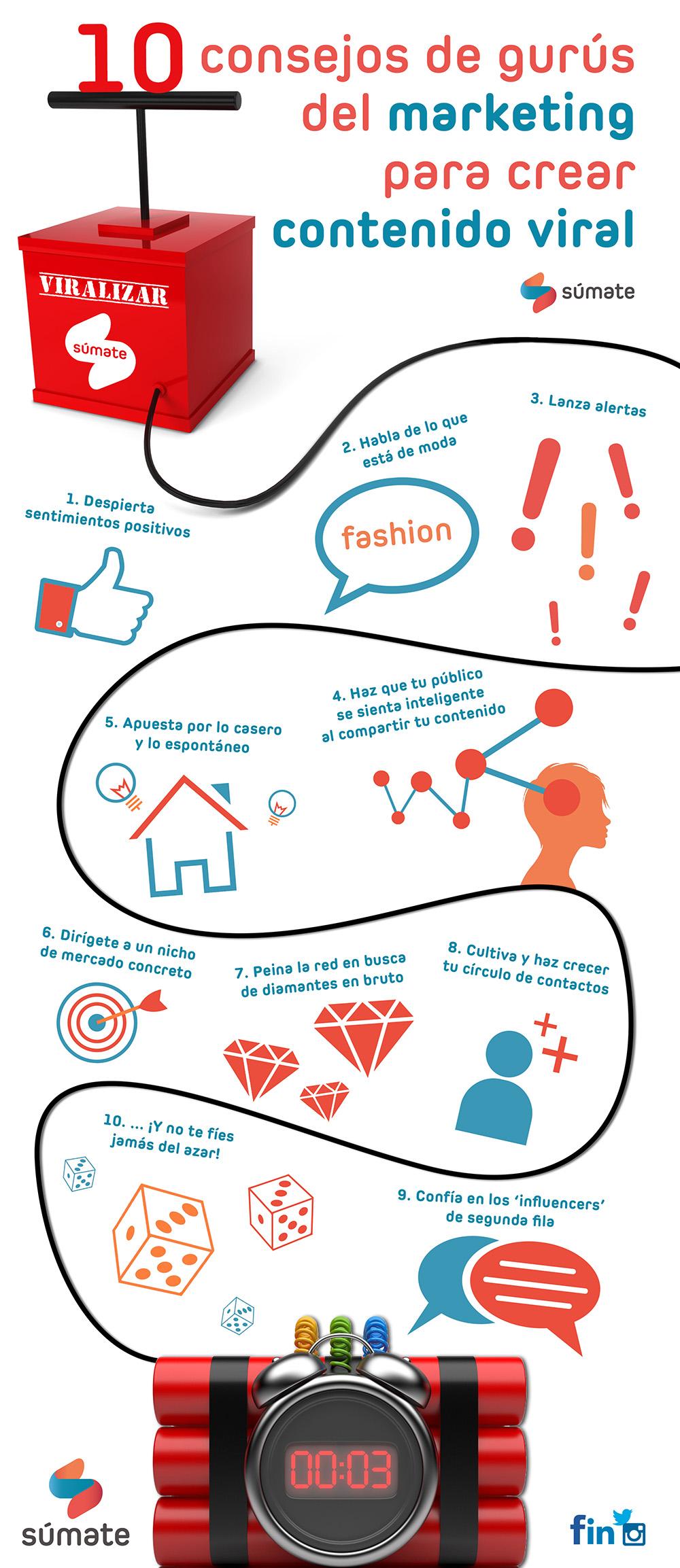 10 consejos de gurús del marketing para crear contenido viral