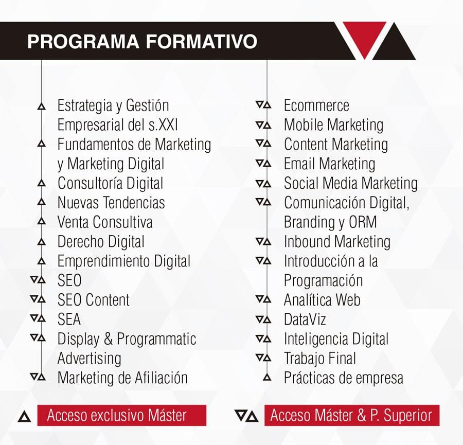 Asignaturas del Programa Formativo del Máster en Marketing Digital de la Universidad de Salamanca USAL Sumate IME