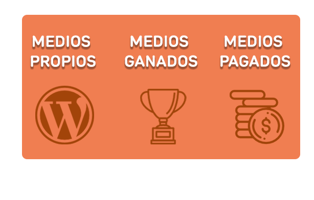 ¿Por qué necesitas planificar una estrategia de contenidos? INFOGRAFÍA: estrategia de difusión a través de tres tipos de canales.