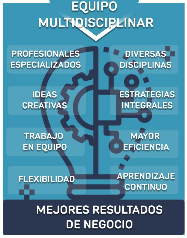 Equipos multidisciplinares y su importancia en estrategia digital