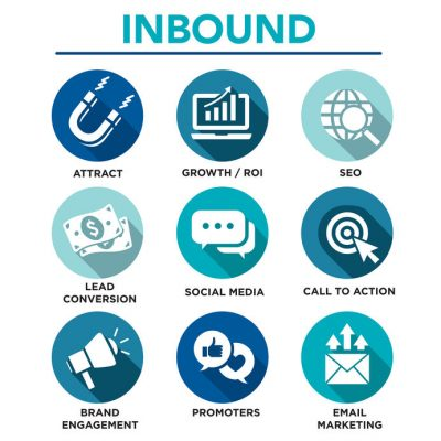 Los beneficios de usar Inbound marketing en el sector de la educación