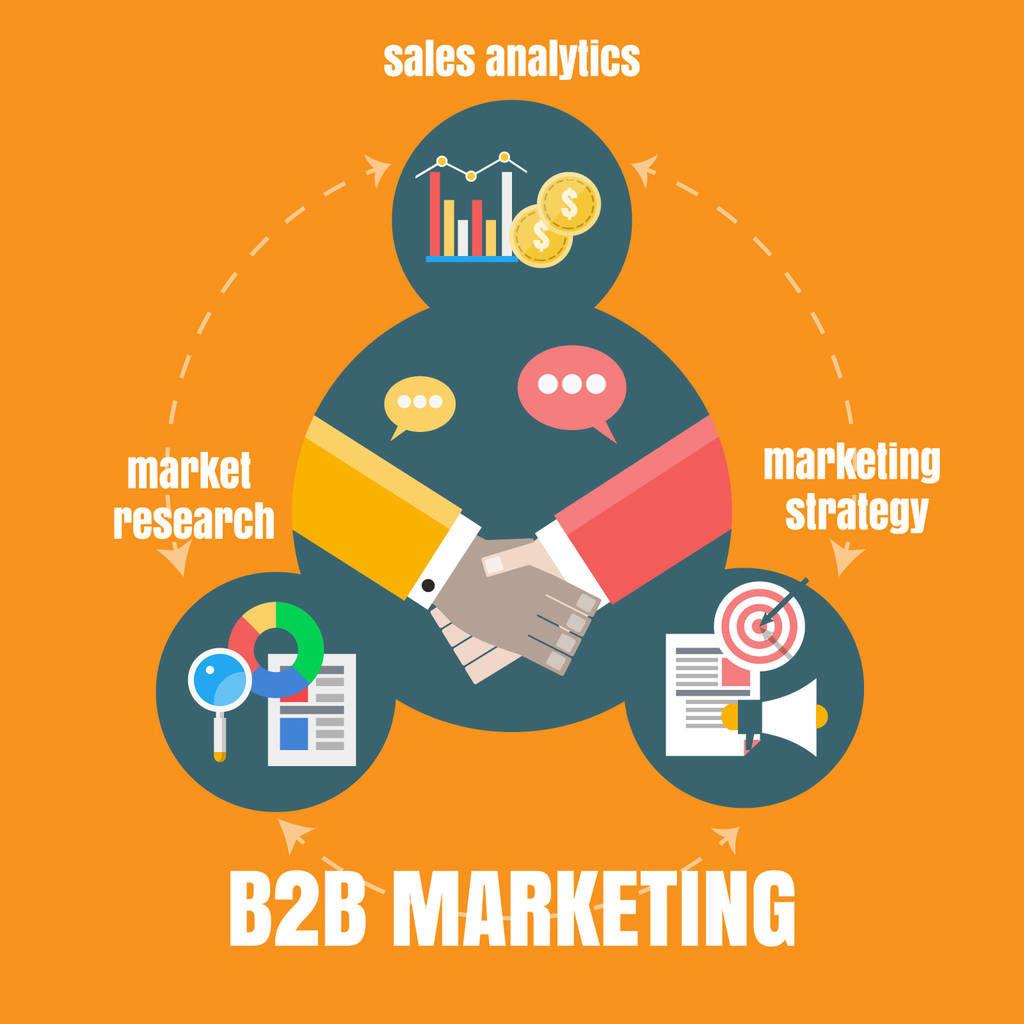 El marketing de contenidos es eficaz tanto para empresas B2B como B2C